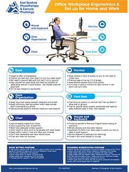 ergonomics poster
